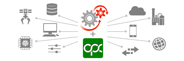 SystemModeler OPCUA Industry 4.0