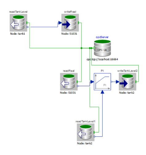 SystemModeler OPCUA tank model 2
