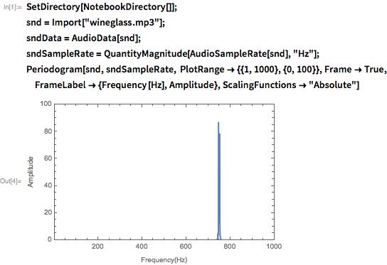 Smartphone Vibration Analysis Part 2 - InOut Img - 1