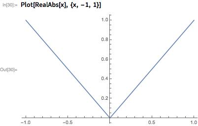 Plot[RealAbs[x], {x, -1, 1}]