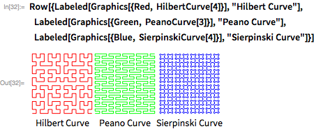 "Row[{Labeled[Graphics[{Red, HilbertCurve[4]}], ""Hilbert Curve""],       Labeled[Graphics[{Green, PeanoCurve[3]}], ""Peano Curve""],       Labeled[Graphics[{Blue, SierpinskiCurve[4]}],     ""Sierpinski Curve""]}]"