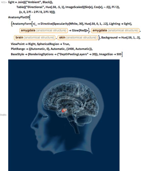 "light = Join[{{""Ambient"", Black}}, Table[{""Directional"", Hue[.58, .5, 1], ImageScaled[{Sin[x], Cos[x], -.5}], Pi/2}, {x, 0, 2 Pi - 2 Pi/8, 2 Pi/8}]]; AnatomyPlot3D[{AnatomyForm[ Directive[Specularity[White, 30], Hue[.58, 0, 1, .12], Lighting -> light], Entity[""AnatomicalStructure"", ""Amygdala""] -> Glow[Red]|>], Entity[""AnatomicalStructure"", ""Amygdala""], Entity[""AnatomicalStructure"", ""Brain""], Entity[""AnatomicalStructure"", ""Skin""]}, Background -> Hue[.58, 1, .3], ViewPoint -> Right, SphericalRegion -> True, PlotRange -> {{Automatic, 0}, Automatic, {1400, Automatic}}, BaseStyle -> {RenderingOptions -> {""DepthPeelingLayers"" -> 20}}, ImageSize -> 500]"