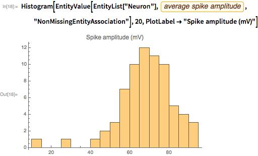 "Histogram[ EntityValue[EntityList[""Neuron""], EntityProperty[""Neuron"", ""AverageSpikeAmplitude""], ""NonMissingEntityAssociation""], 20, PlotLabel -> ""Spike amplitude (mV)""]"