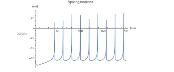 Spiking neurons