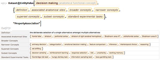 """Dataset@EntityValue[   Entity[""""AnatomicalFunctionalConcept"""",     """"DecisionMaking""""], {EntityProperty[""""AnatomicalFunctionalConcept"""",      """"Definition""""],     EntityProperty[""""AnatomicalFunctionalConcept"""",      """"AssociatedAnatomicalSites""""],     EntityProperty[""""AnatomicalFunctionalConcept"""", """"BroaderConcepts""""],     EntityProperty[""""AnatomicalFunctionalConcept"""", """"NarrowerConcepts""""],     EntityProperty[""""AnatomicalFunctionalConcept"""", """"SupersetConcepts""""],     EntityProperty[""""AnatomicalFunctionalConcept"""", """"SubsetConcepts""""],     EntityProperty[""""AnatomicalFunctionalConcept"""",      """"StandardExperimentalTasks""""]}, """"PropertyAssociation""""]"""