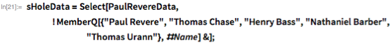 "sHoleData =    Select[PaulRevereData, !       MemberQ[{""Paul Revere"", ""Thomas Chase"", ""Henry Bass"",         ""Nathaniel Barber"", ""Thomas Urann""}, #Name] &];"