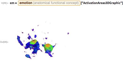 "em = Entity[""AnatomicalFunctionalConcept"", ""Emotion""][   ""ActivationAreas3DGraphic""]"