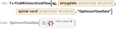 "f = FindMinimumCostFlow[ag, Entity[""AnatomicalStructure"", ""Amygdala""],    Entity[""AnatomicalStructure"", ""SpinalCord""], ""OptimumFlowData""]"