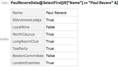 "PaulRevereData@SelectFirst[#[""Name""] == ""Paul Revere"" &]"