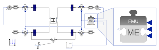 Functional mockup unit