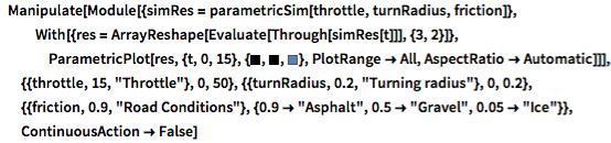 "Manipulate[  Module[{simRes = parametricSim[throttle, turnRadius, friction]},    With[{res = ArrayReshape[Evaluate[Through[simRes[t]]], {3, 2}]},     ParametricPlot[     res, {t, 0, 15}, {RGBColor[0., 0., 0.], RGBColor[0., 0., 0.],       RGBColor[0.368417, 0.506779, 0.709798]}, PlotRange -> All,      AspectRatio -> Automatic]]], {{throttle, 15, ""Throttle""}, 0,    50}, {{turnRadius, 0.2, ""Turning radius""}, 0,    0.2}, {{friction, 0.9, ""Road Conditions""}, {0.9 -> ""Asphalt"",     0.5 -> ""Gravel"", 0.05 -> ""Ice""}}, ContinuousAction -> False]"