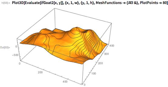 Plot3D[Evaluate[ifGoat2[x, y]], {x, 1, w}, {y, 1, h},   MeshFunctions -> {#3 &}, PlotPoints -> 80]