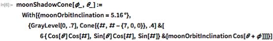 moonShadowCone[\[Phi]_, \[Theta]_] :=   With[{moonOrbitInclination = 5.16 \[Degree]}, {GrayLevel[0, .7],     Cone[{#, # - {7, 0, 0}}, .4] &[     6 { Cos[\[Theta]] Cos[#], Sin[\[Theta]] Cos[#], Sin[#]} &[      moonOrbitInclination Cos[\[Theta] + \[Phi]]]]}]