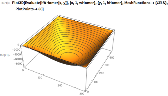 Plot3D[Evaluate[if\[CapitalDelta]Homer[x, y]], {x, 1, wHomer}, {y, 1,    hHomer}, MeshFunctions -> {#3 &}, PlotPoints -> 80]