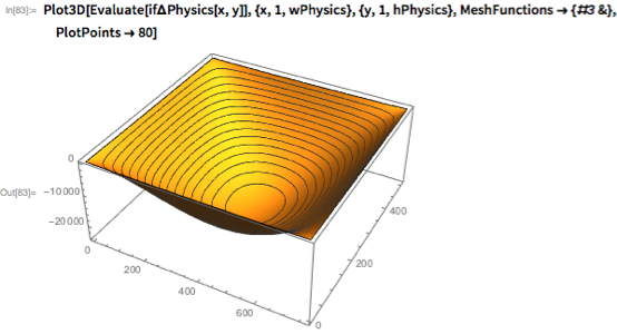 Plot3D[Evaluate[if\[CapitalDelta]Physics[x, y]], {x, 1, wPhysics}, {y,    1, hPhysics}, MeshFunctions -> {#3 &}, PlotPoints -> 80]