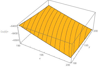 Plot3D[Evaluate[ndsGoat[x, y]], {x, 190, 200}, {y, 190, 200},                MeshFunctions -> {#3 &}, PlotPoints -> 80,   AxesLabel -> {x, y}]