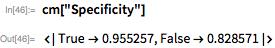 """cm[""""Specificity""""]"""