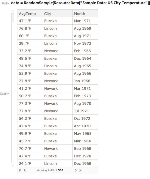 """data = RandomSample[ResourceData[""""Sample Data: US City Temperature""""]]"""
