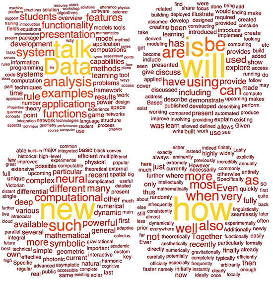 Word clouds 2