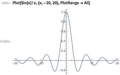 Plot[Sin[x]/x, {x, -20, 20}, PlotRange -> All]
