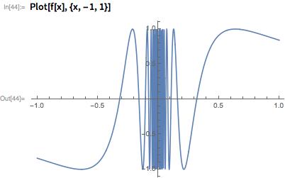 Plot[f[x], {x, -1, 1}]