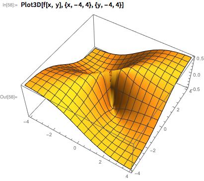 Plot3D[f[x, y], {x, -4, 4}, {y, -4, 4}]