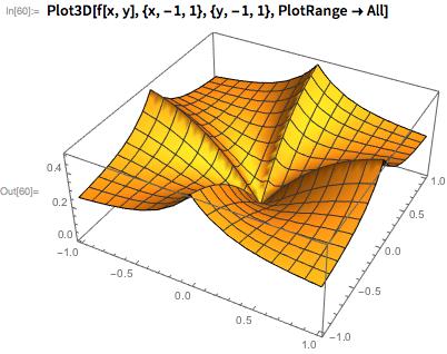 Plot3D[f[x, y], {x, -1, 1}, {y, -1, 1}, PlotRange -> All]