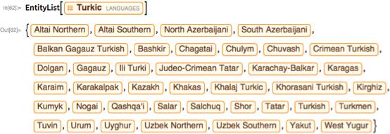 "EntityList[EntityClass[""Language"", ""Turkic""]]"