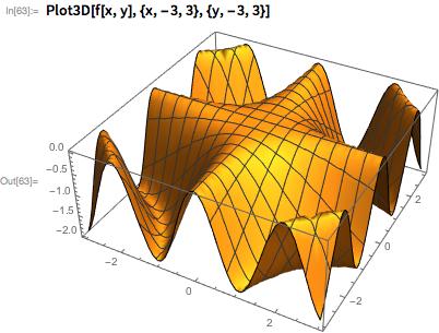 Plot3D[f[x, y], {x, -3, 3}, {y, -3, 3}]