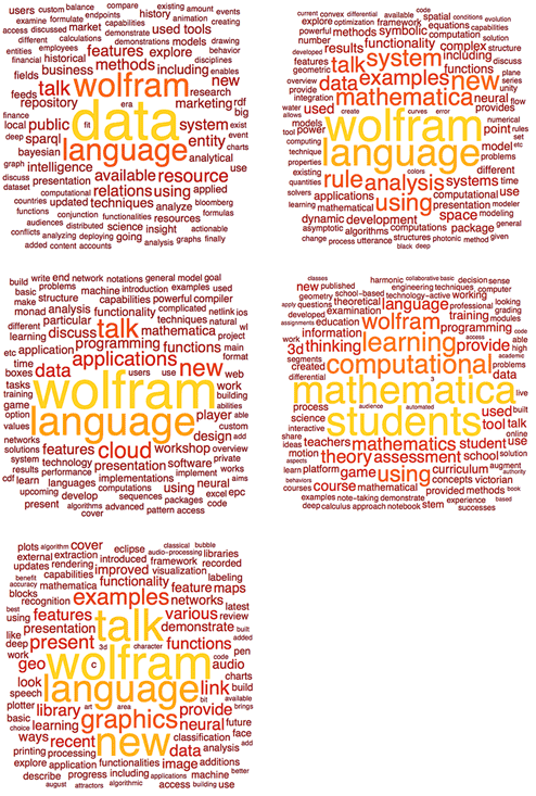 Word clouds 1