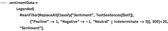 "sentimentData =    Legended[MeanFilter[      ReplaceAll[       Classify[""Sentiment"", TextSentences[$lotf]] , {""Positive"" -> 1,         ""Negative"" -> -1, ""Neutral"" 