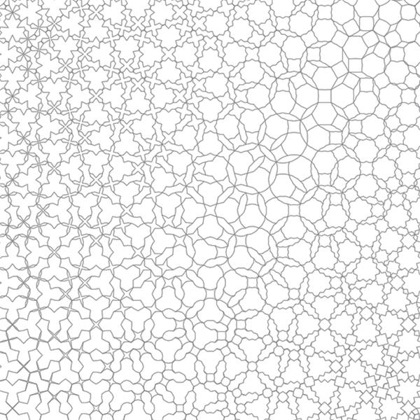 Harriss pattern
