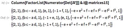Factor each determinant