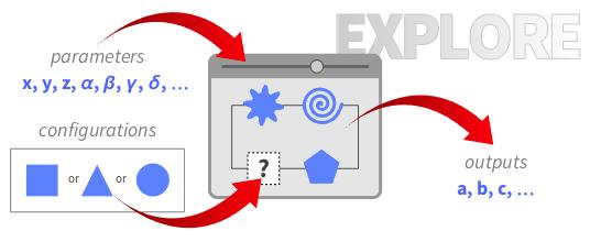 SystemModeler explore