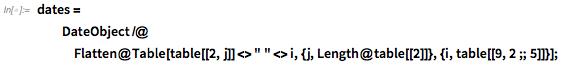 Web Scraping InOutImg17