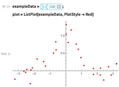 exampleData=List; plot=ListPlot