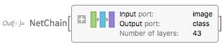 net = NetModel Output