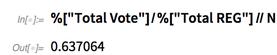 "%[""Total Vote""]"