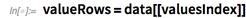 valueRows = data[[valuesIndex]]