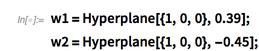 w1=Hyperplane