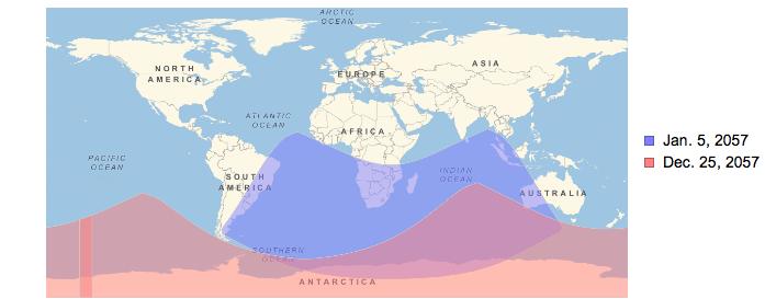 Eclipse visualization