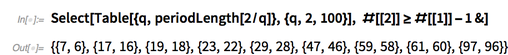 Select[Table[{q, periodLength[2/q]}
