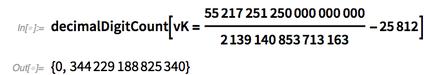 decimalDigitCount