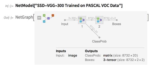 SSD-VGG-300 Pascal VOC