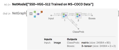 SSD-VGG-512 COCO