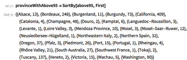 provinceWithAbove95 =SortBy