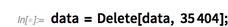 data = Delete