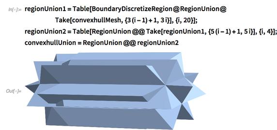 regionUnion1=Table