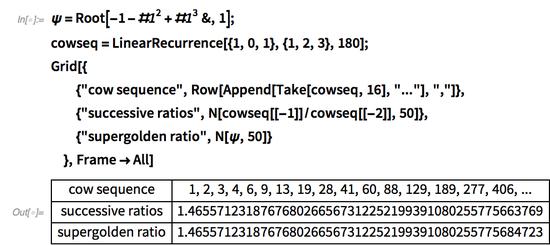ψ=Root