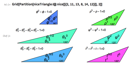 Kepler triangle extensions